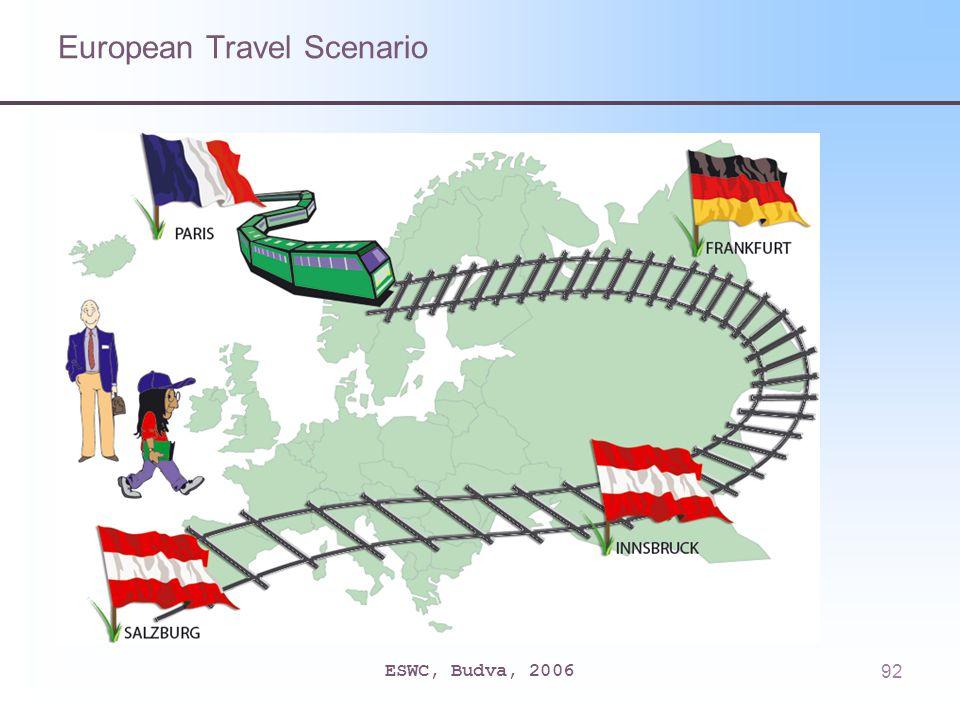 ESWC, Budva, 200692 European Travel Scenario