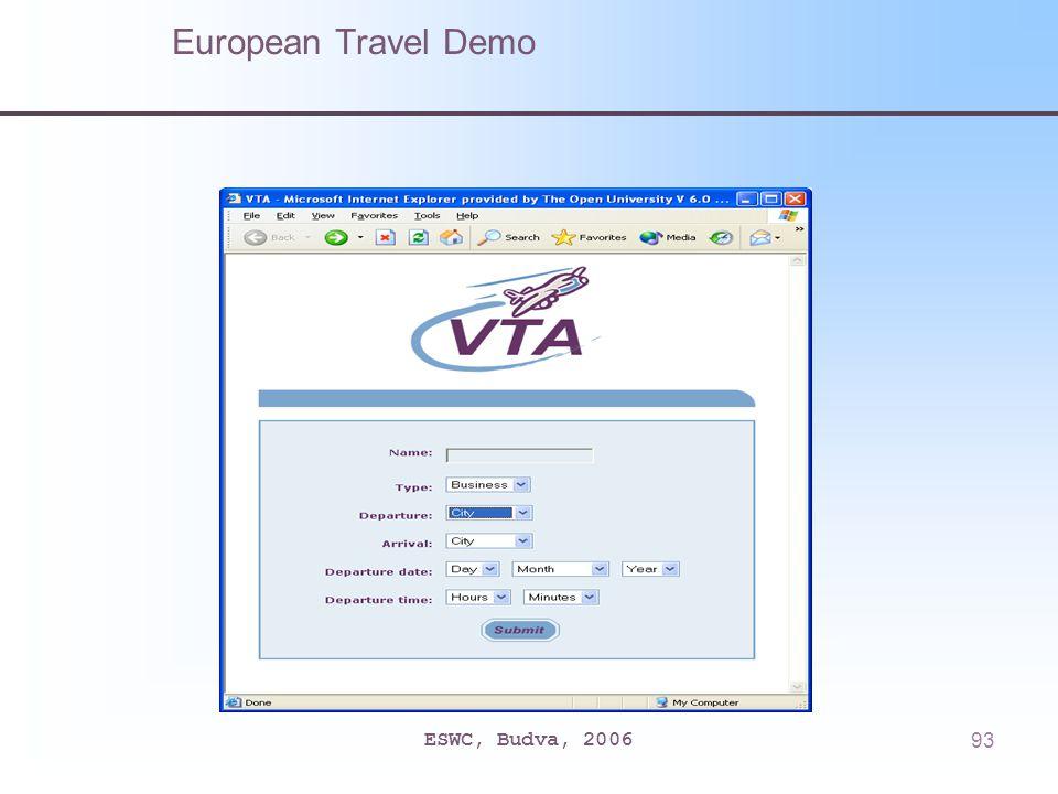ESWC, Budva, 200693 European Travel Demo