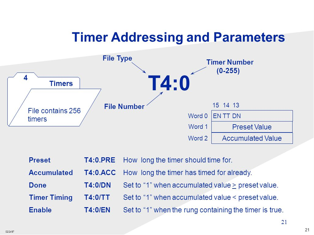 02/24/97 21 Timer Addressing and Parameters PresetT4:0.PREHow long the timer should time for.