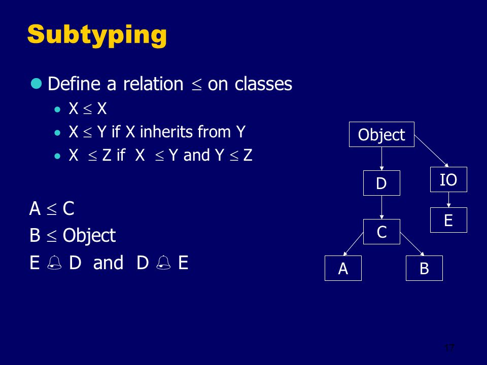 17 Subtyping Define a relation  on classes  X  X  X  Y if X inherits from Y  X  Z if X  Y and Y  Z A  C B  Object E  D and D  E AB C D Object E IO