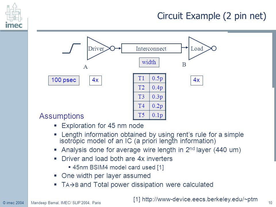 © imec 2004 Mandeep Bamal, IMEC/ SLIP'2004, Paris10 Circuit Example (2 pin net) Assumptions  Exploration for 45 nm node  Length information obtained