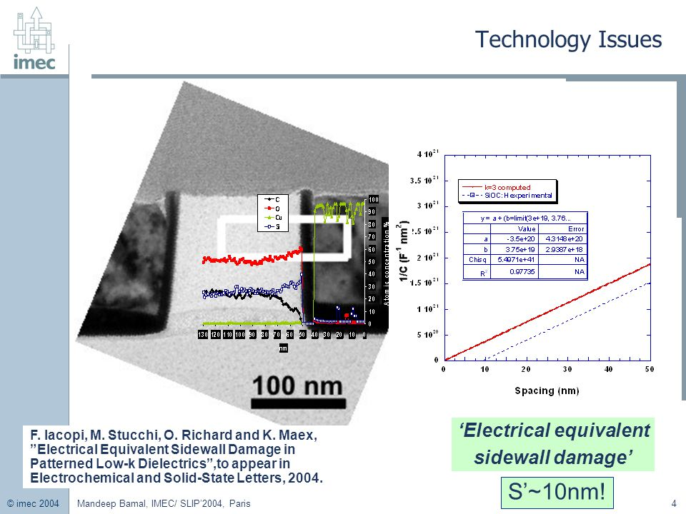 © imec 2004 Mandeep Bamal, IMEC/ SLIP'2004, Paris4 Technology Issues S'~10nm! 'Electrical equivalent sidewall damage' F. Iacopi, M. Stucchi, O. Richar