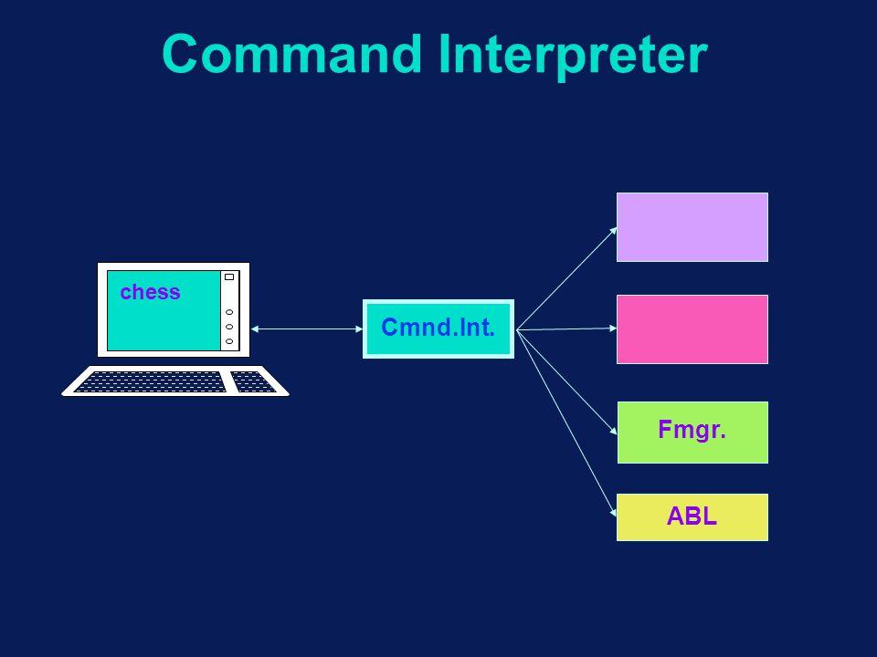 Command Interpreter ABL chess Cmnd.Int. Fmgr.
