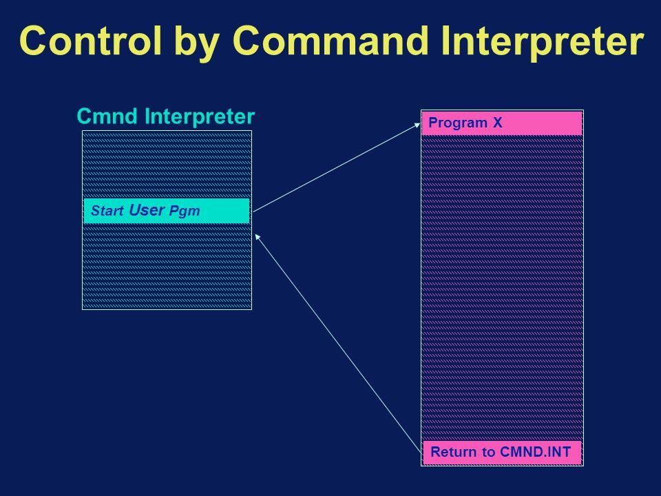 Control by Command Interpreter Program X Return to CMND.INT Start User Pgm Cmnd Interpreter