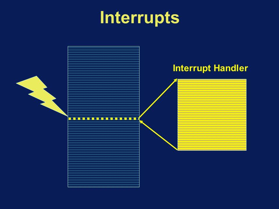 Interrupts Interrupt Handler