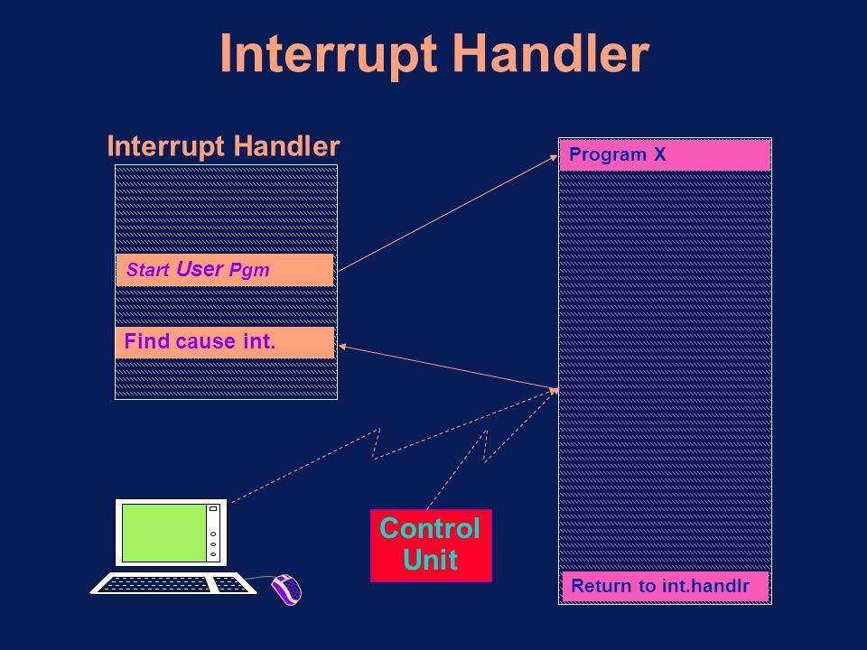 Program X Return to int.handlr Start User Pgm Interrupt Handler Find cause int. Control Unit