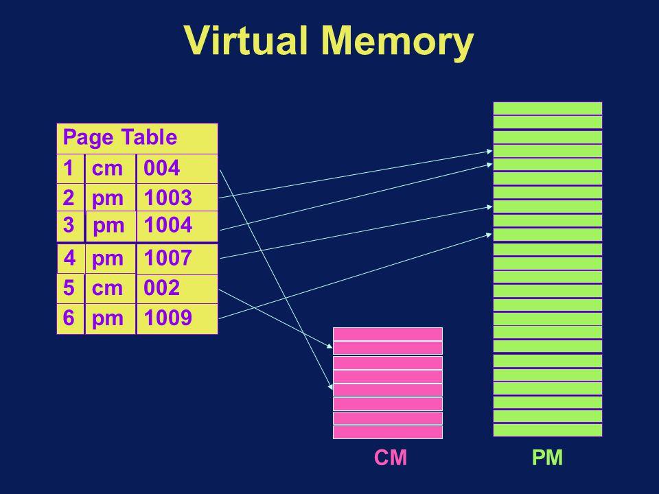 Virtual Memory Page Table 1 2 3 4 5 6 cm pm 004 002 1003 1004 1007 1009 CMPM cm pm
