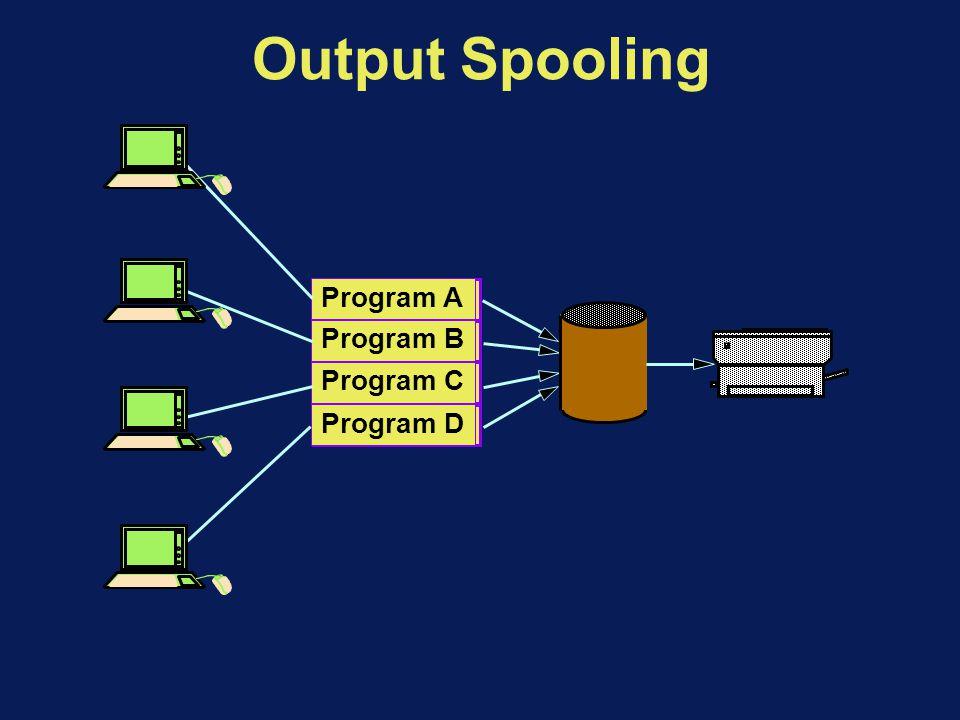 Output Spooling Program AProgram BProgram CProgram D