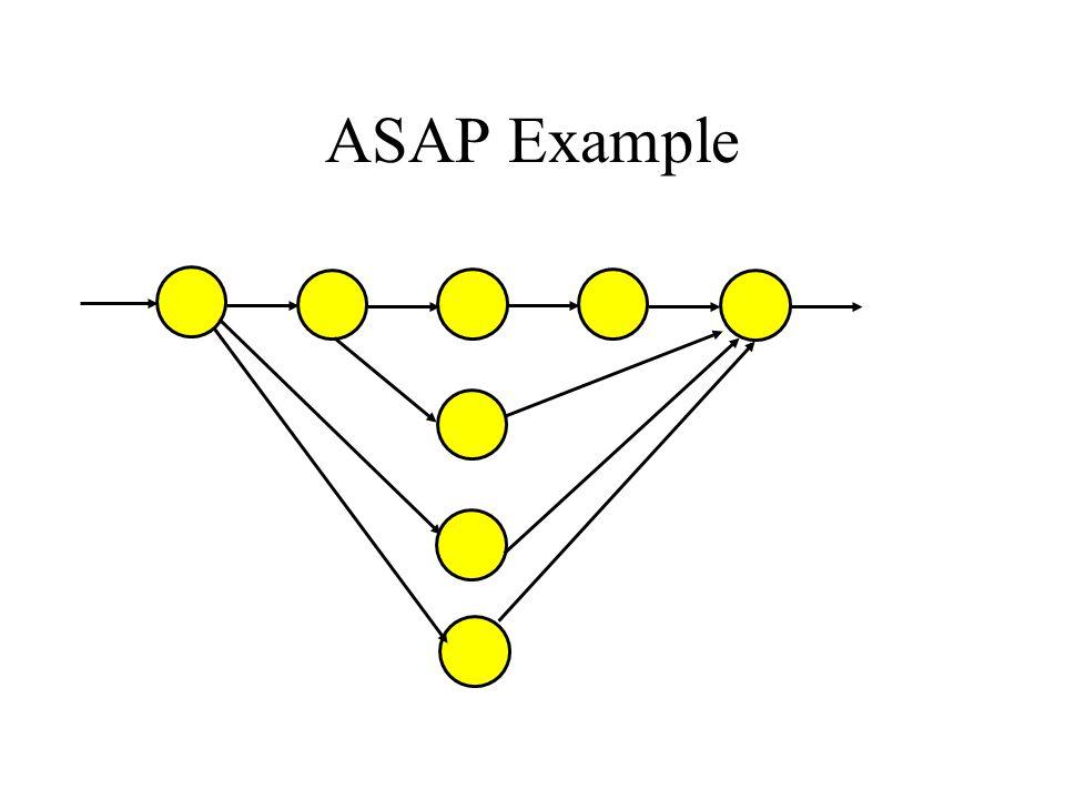 ASAP Example