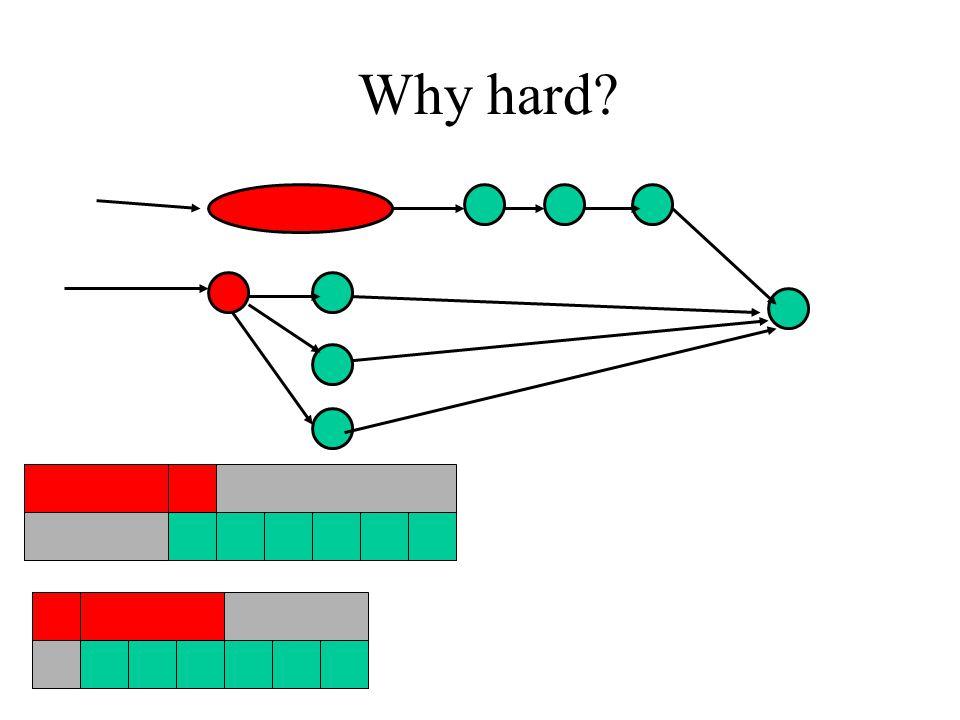 Why hard