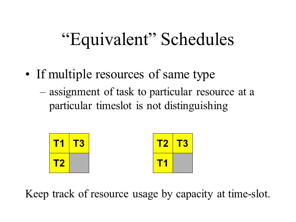 Equivalent Schedules If multiple resources of same type –assignment of task to particular resource at a particular timeslot is not distinguishing T1 T2 T3 T2 T1 T3 Keep track of resource usage by capacity at time-slot.