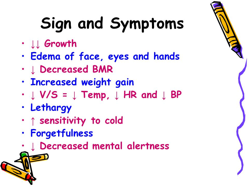 Sign and Symptoms ↓↓ Growth Edema of face, eyes and hands ↓ Decreased BMR Increased weight gain ↓ V/S = ↓ Temp, ↓ HR and ↓ BP Lethargy ↑ sensitivity to cold Forgetfulness ↓ Decreased mental alertness