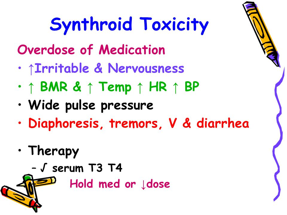 Synthroid Toxicity Overdose of Medication ↑ Irritable & Nervousness ↑ BMR & ↑ Temp ↑ HR ↑ BP Wide pulse pressure Diaphoresis, tremors, V & diarrhea Therapy –√ serum T3 T4 – Hold med or ↓ dose