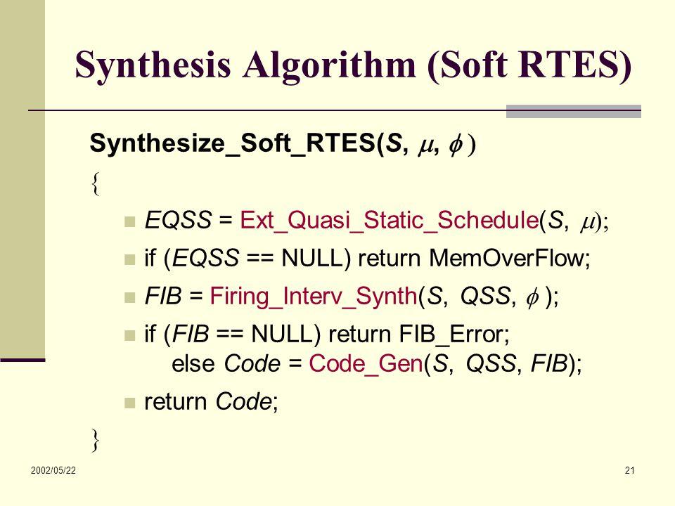 2002/05/22 21 Synthesis Algorithm (Soft RTES) Synthesize_Soft_RTES(S, ,   EQSS = Ext_Quasi_Static_Schedule(S,  if (EQSS == NULL) return MemOverFlow; FIB = Firing_Interv_Synth(S, QSS,  ); if (FIB == NULL) return FIB_Error; else Code = Code_Gen(S, QSS, FIB); return Code; 