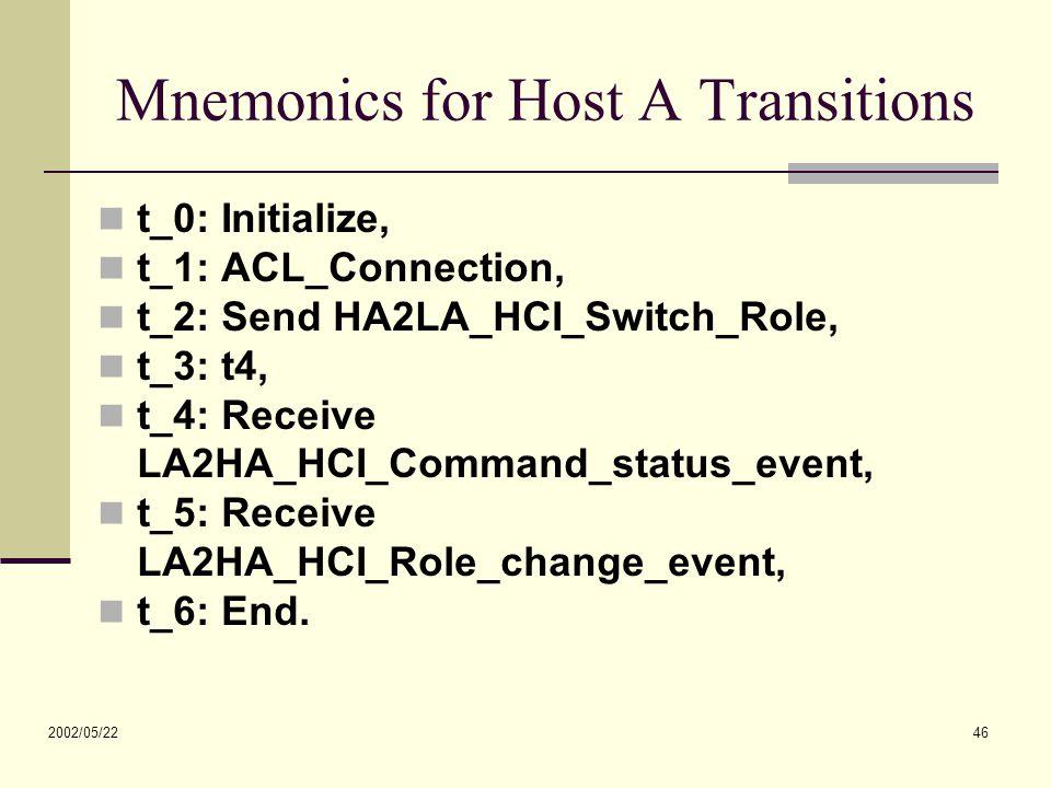 2002/05/22 46 Mnemonics for Host A Transitions t_0: Initialize, t_1: ACL_Connection, t_2: Send HA2LA_HCI_Switch_Role, t_3: t4, t_4: Receive LA2HA_HCI_Command_status_event, t_5: Receive LA2HA_HCI_Role_change_event, t_6: End.