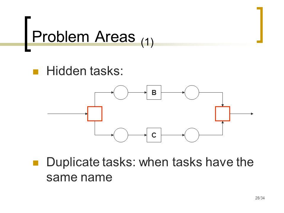28/34 Problem Areas (1) Hidden tasks: Duplicate tasks: when tasks have the same name B C