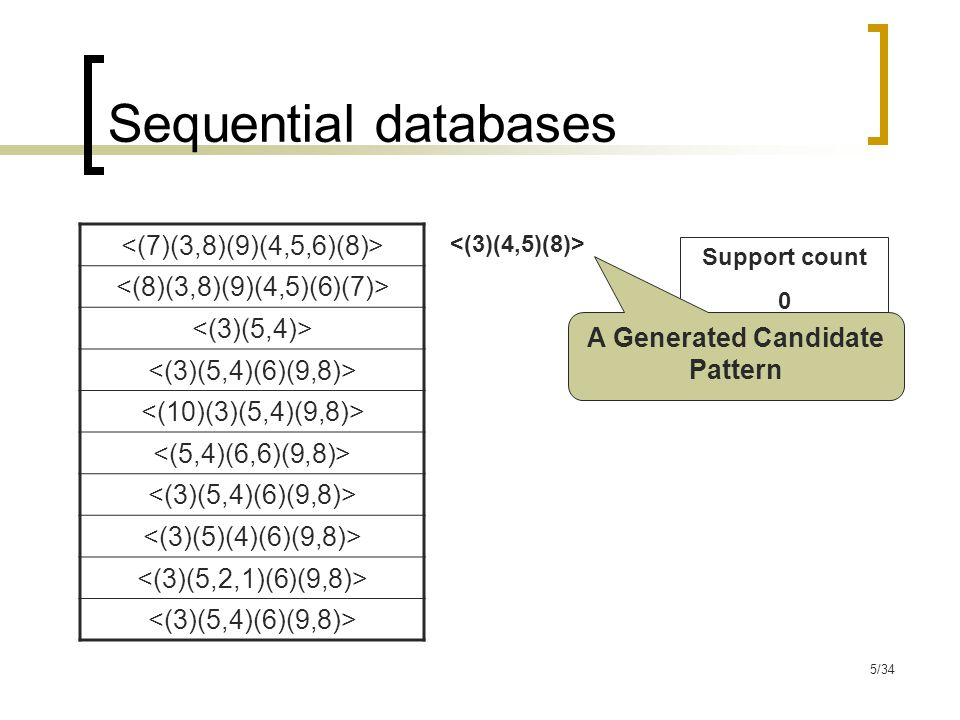 5/34 Sequential databases Support count 0 A Generated Candidate Pattern