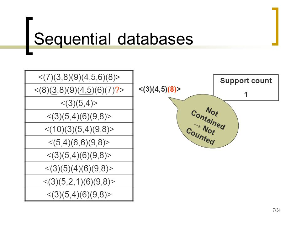 7/34 Sequential databases Support count 1 Not Contained → Not Counted