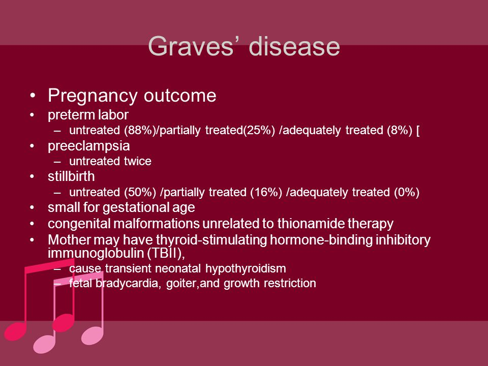 Graves' disease Pregnancy outcome preterm labor –untreated (88%)/partially treated(25%) /adequately treated (8%) [ preeclampsia –untreated twice still