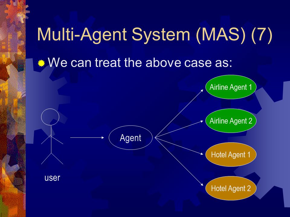 Multi-Agent System (MAS) (7)  We can treat the above case as: Agent user Airline Agent 1 Airline Agent 2 Hotel Agent 1 Hotel Agent 2