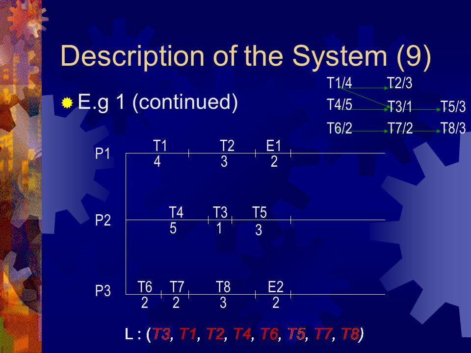 Description of the System (9)  E.g 1 (continued) P1 P2 P3 T1/4T2/3 T4/5 T6/2T7/2 T3/1T5/3 T8/3 4 5 2 L : (T3, T1, T2, T4, T6, T5, T7, T8) 2 T1 T4 T6T7 3 T2 T3 1 T8 3 T5 3 E1 2 E2 2