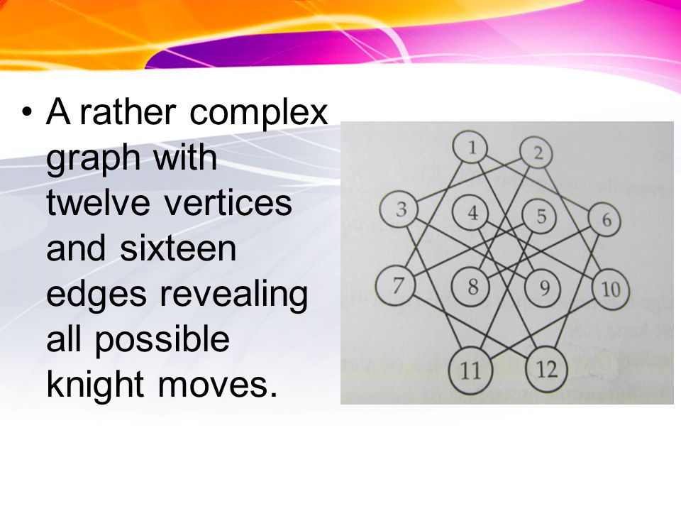 A rather complex graph with twelve vertices and sixteen edges revealing all possible knight moves.