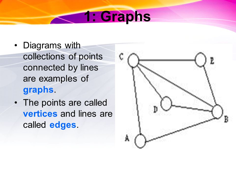 Diagrams with collections of points connected by lines are examples of graphs.