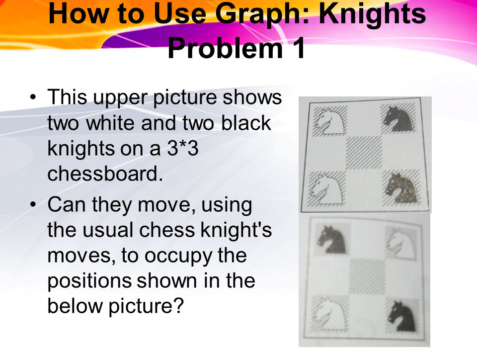 This upper picture shows two white and two black knights on a 3*3 chessboard.