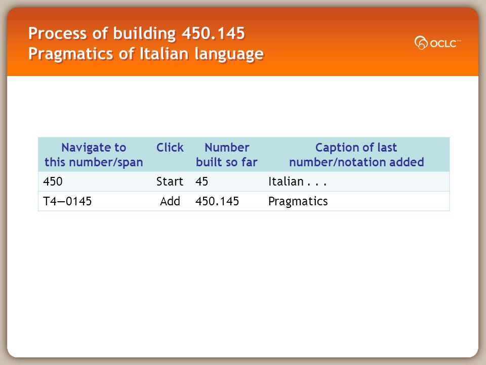 Process of building 450.145 Pragmatics of Italian language Navigate to this number/span ClickNumber built so far Caption of last number/notation added 450Start45Italian...