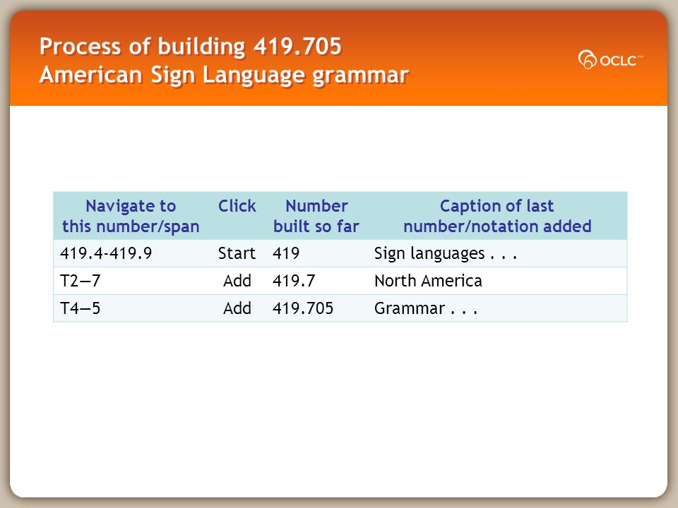 Process of building 419.705 American Sign Language grammar Navigate to this number/span ClickNumber built so far Caption of last number/notation added