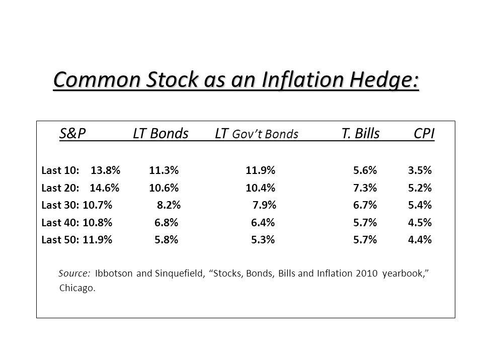 Common Stock as an Inflation Hedge: S&P LT Bonds LT Gov't Bonds T.
