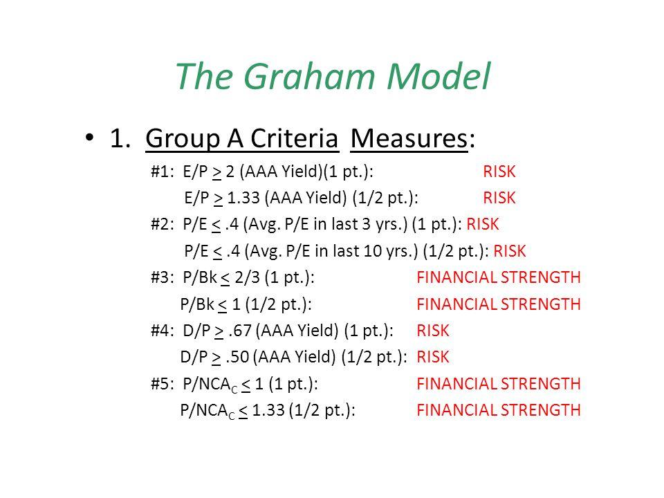 The Graham Model 1.