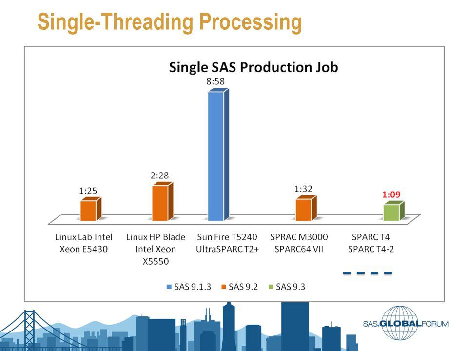 Multi-Theading Processing