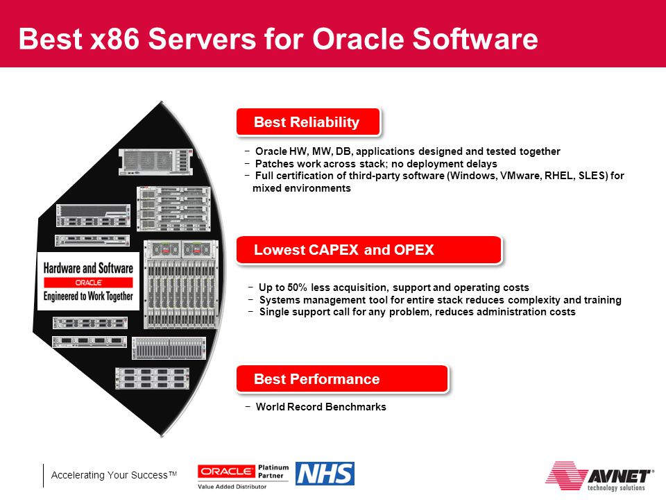 Accelerating Your Success™ Best x86 Servers for Oracle Software Lowest CAPEX and OPEX − Up to 50% less acquisition, support and operating costs − Systems management tool for entire stack reduces complexity and training − Single support call for any problem, reduces administration costs Best Reliability − Oracle HW, MW, DB, applications designed and tested together − Patches work across stack; no deployment delays − Full certification of third-party software (Windows, VMware, RHEL, SLES) for mixed environments Best Performance − World Record Benchmarks