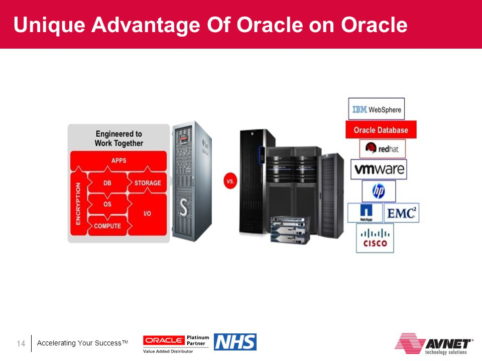 Accelerating Your Success™ Unique Advantage Of Oracle on Oracle 14