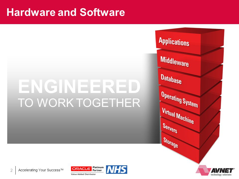 Accelerating Your Success™ 2 ENGINEERED TO WORK TOGETHER Hardware and Software