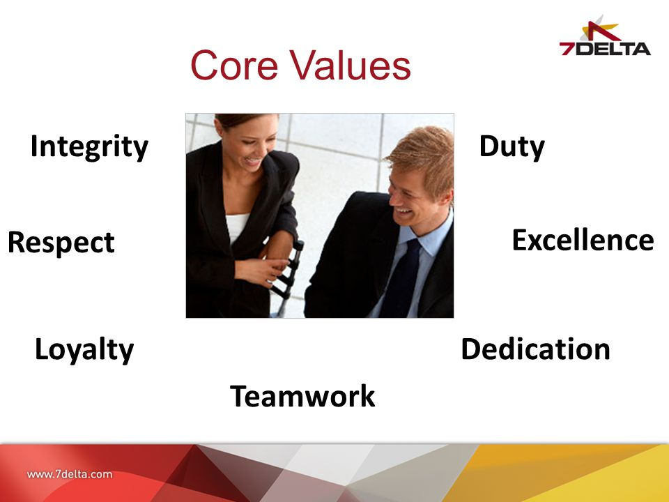 Core Values Integrity Respect Duty Loyalty Excellence Teamwork Dedication