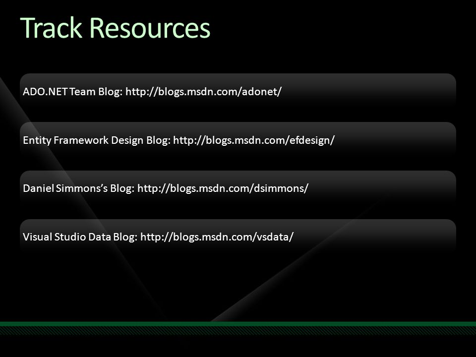 Track Resources ADO.NET Team Blog: http://blogs.msdn.com/adonet/ Entity Framework Design Blog: http://blogs.msdn.com/efdesign/ Daniel Simmons's Blog: