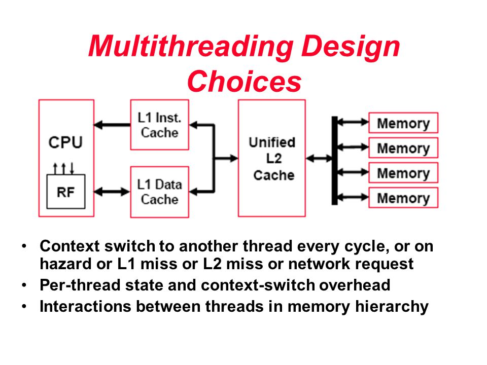 Multithreading Design Choices Context switch to another thread every cycle, or on hazard or L1 miss or L2 miss or network request Per-thread state and context-switch overhead Interactions between threads in memory hierarchy