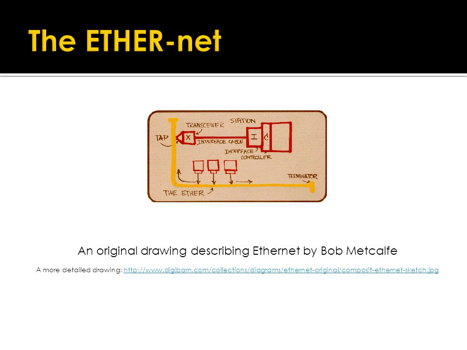 An original drawing describing Ethernet by Bob Metcalfe A more detailed drawing: http://www.digibarn.com/collections/diagrams/ethernet-original/composit-ethernet-sketch.jpghttp://www.digibarn.com/collections/diagrams/ethernet-original/composit-ethernet-sketch.jpg