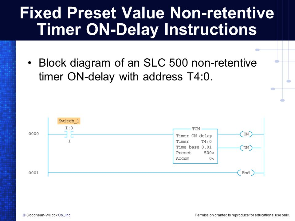 Permission granted to reproduce for educational use only.© Goodheart-Willcox Co., Inc. Fixed Preset Value Non-retentive Timer ON-Delay Instructions Bl