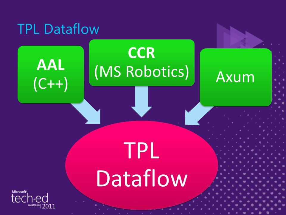 TPL Dataflow AAL (C++) CCR (MS Robotics) Axum