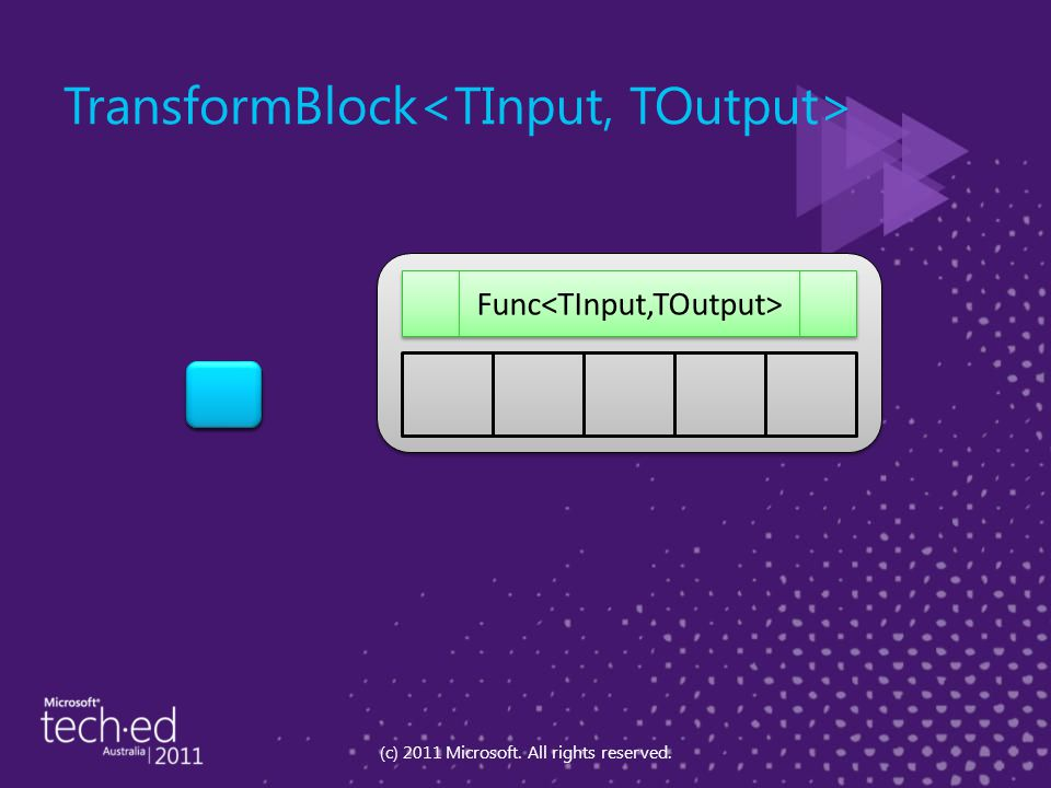 TransformBlock (c) 2011 Microsoft. All rights reserved. Func