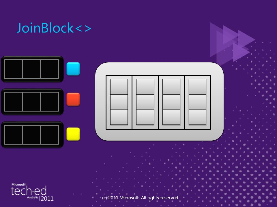 JoinBlock<> (c) 2011 Microsoft. All rights reserved.