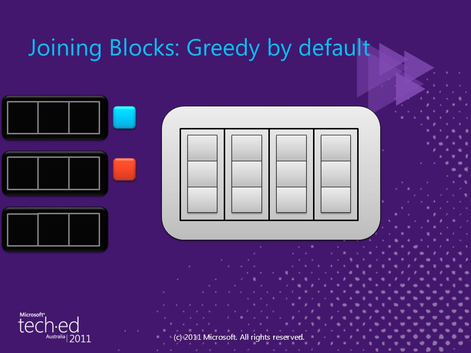 Joining Blocks: Greedy by default (c) 2011 Microsoft. All rights reserved.