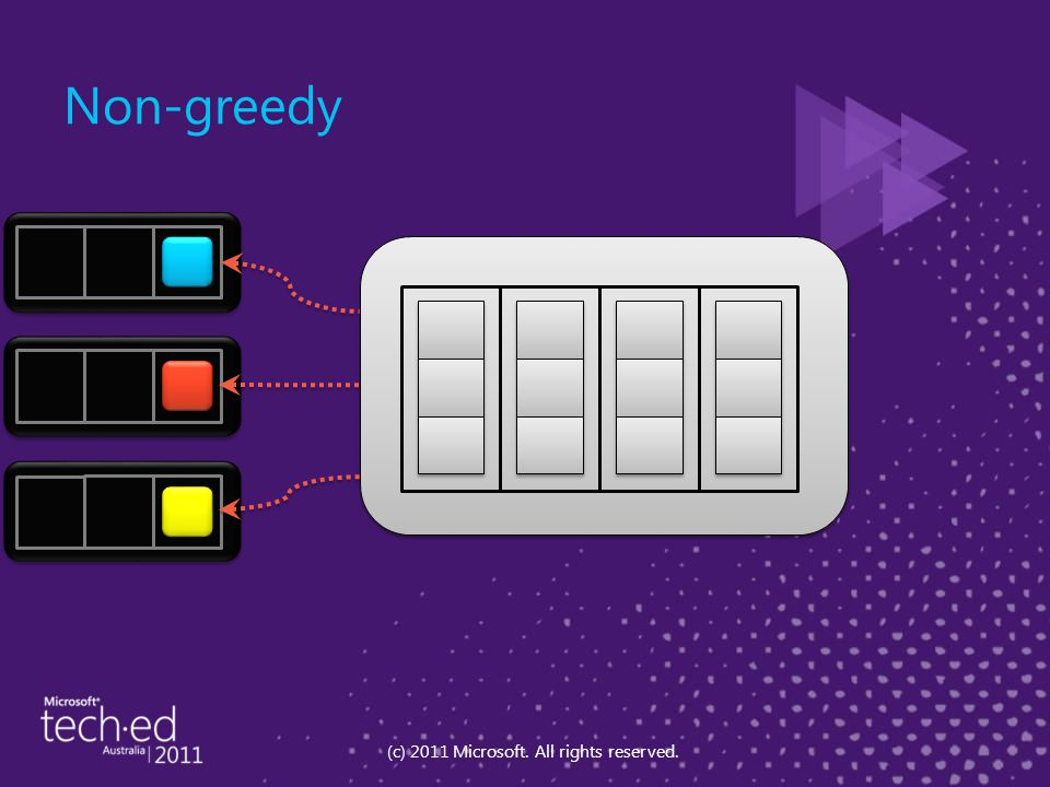 Non-greedy (c) 2011 Microsoft. All rights reserved.