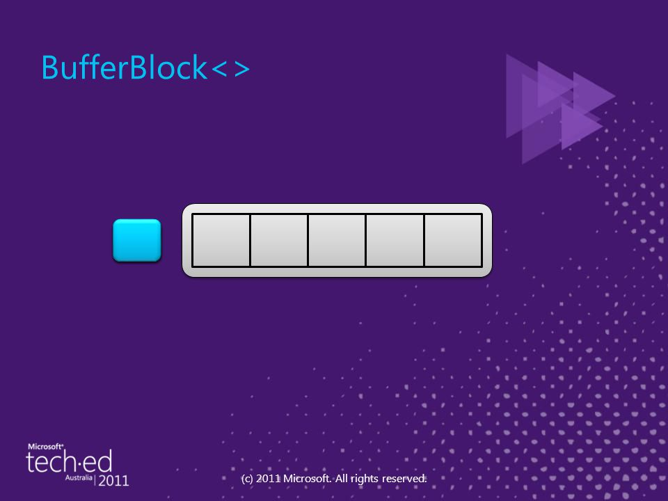 BufferBlock<> (c) 2011 Microsoft. All rights reserved.