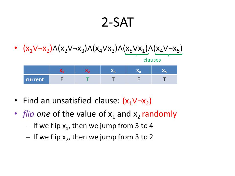 2-SAT (x 1 ∨ ¬x 2 ) ∧ (x 2 ∨ ¬x 3 ) ∧ (x 4 ∨ x 3 ) ∧ (x 5 ∨ x 1 ) ∧ (x 4 ∨ ¬x 5 ) Find an unsatisfied clause: (x 4 ∨ ¬x 5 ) flip one of the value of x 4 and x 5 randomly – If we flip x 4, then we jump from 4 to 5 – If we flip x 5, then we jump from 4 to 3 x1x1 x2x2 x3x3 x4x4 x5x5 currentTTTFT clauses