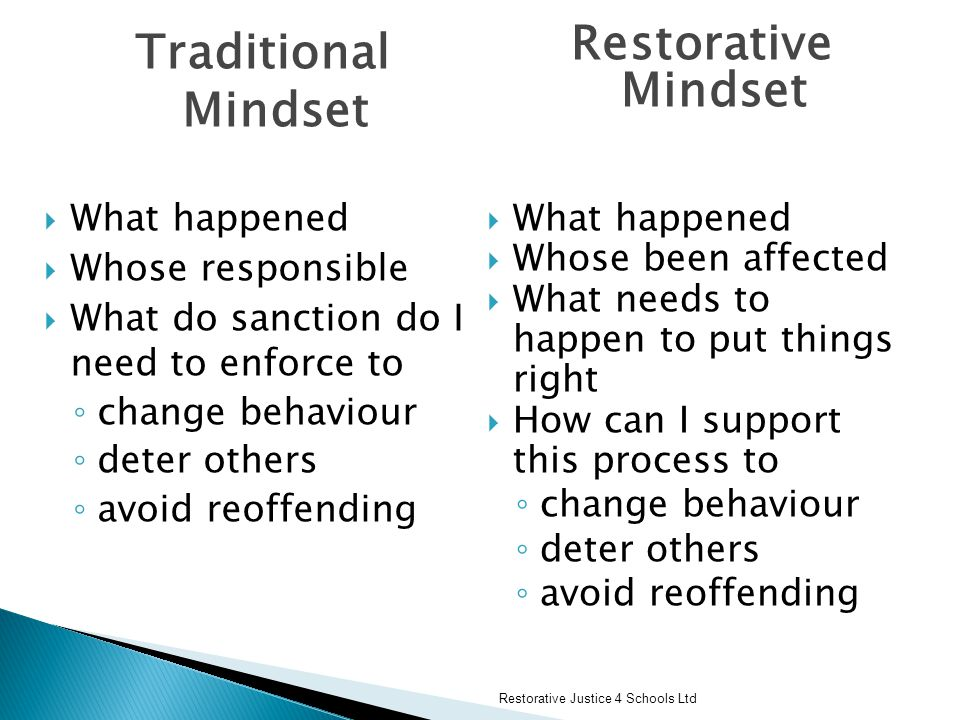 Restorative Justice 4 Schools Ltd Traditional Mindset  What happened  Whose responsible  What do sanction do I need to enforce to ◦ change behaviour ◦ deter others ◦ avoid reoffending Restorative Mindset  What happened  Whose been affected  What needs to happen to put things right  How can I support this process to ◦ change behaviour ◦ deter others ◦ avoid reoffending