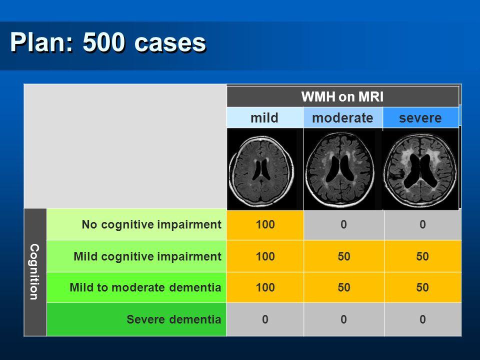 Plan: 500 cases No cognitive impairment10000 Mild cognitive impairment10050 Mild to moderate dementia10050 Severe dementia000 WMH on MRI mildmoderatesevere Cognition